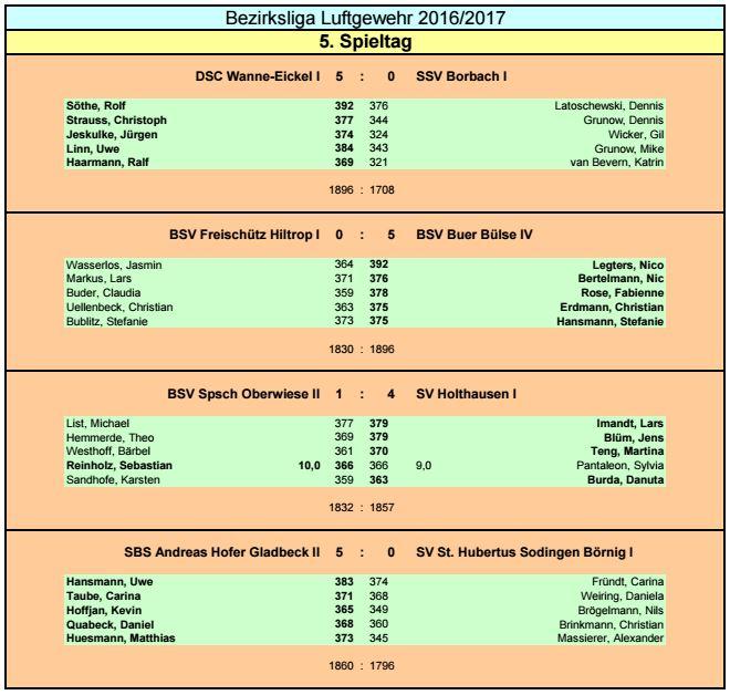 Ergebnis BZ Liga 2017 Spieltag 5